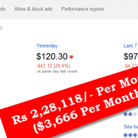Google Adsense make money